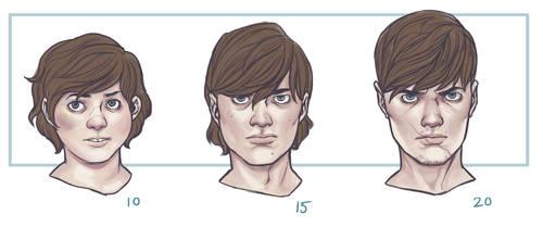 [Creepypasta]: Zachary Age Chart