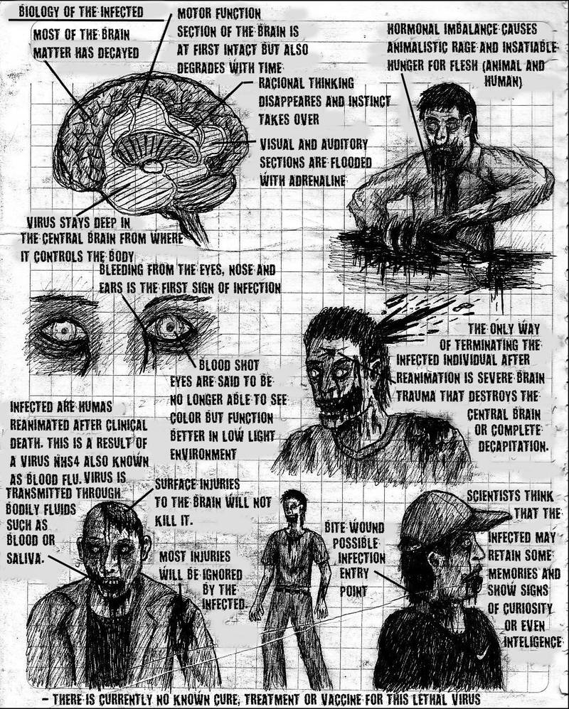 Infected - P.E.W. sketches 4/4