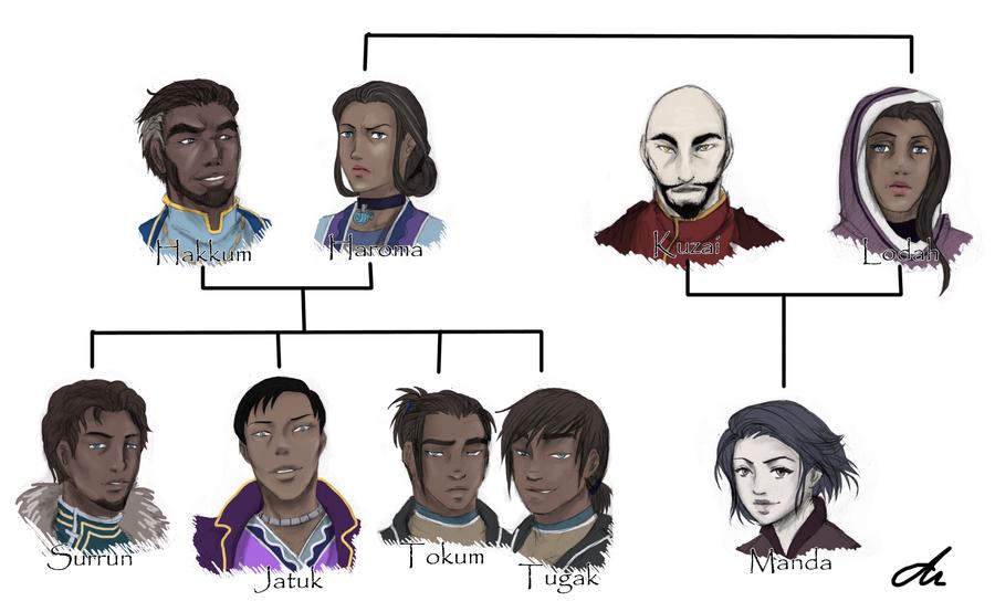LoK OC Family Tree 1 By Elbytron