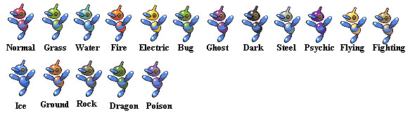 Porygon evolution chart