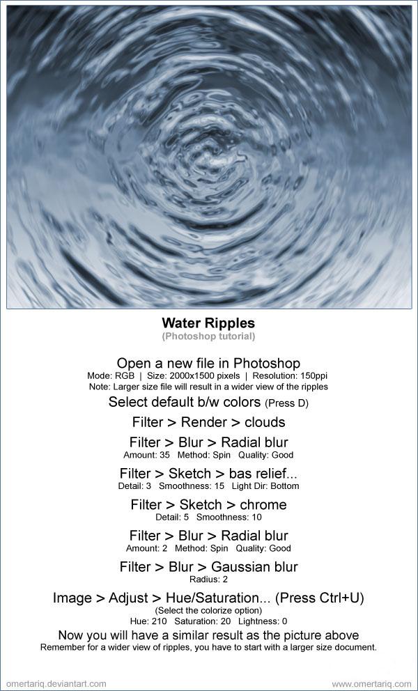 Water ripples tutorial by OmerTariq