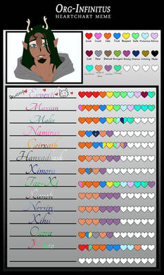 Anoxsis- Heart Chart