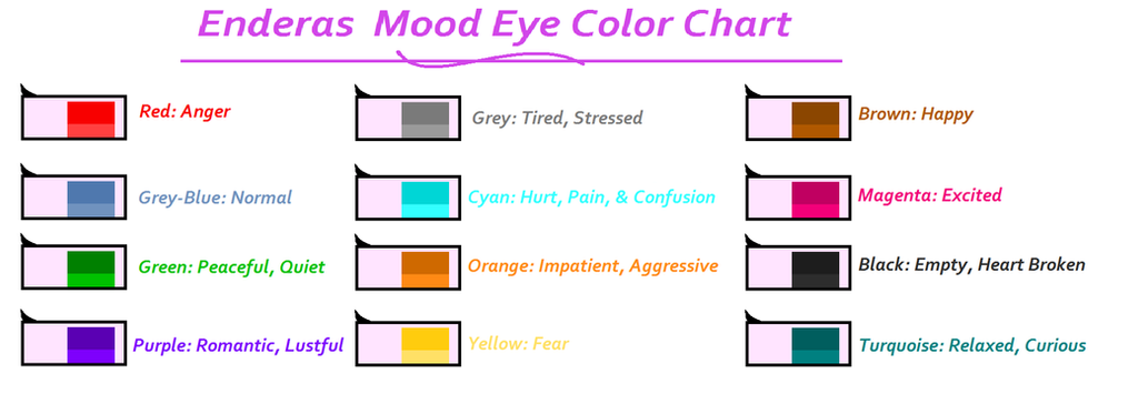 Color Feelings Chart endras mood eye color chartmaciethehedgehog on deviantart