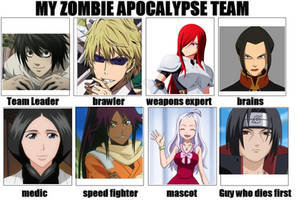 My Anime Zombie Apocalypse Team