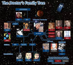The Doctor's Family Tree (Doctor Who) by EnKillePaNatet
