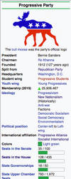 If the Progressive Party Survived. by RedAmerican1945