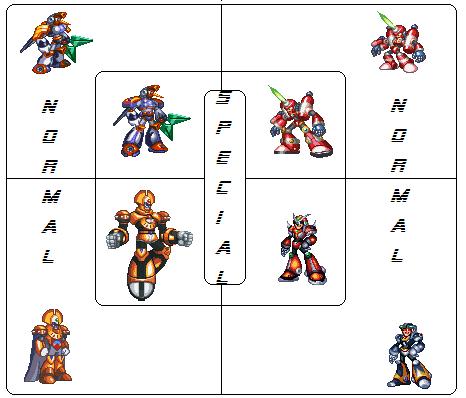 Megaman X Battle in Time Megaman_x_battle_in_time_ultimate_form_by_kensuyjin33-d5s85jn