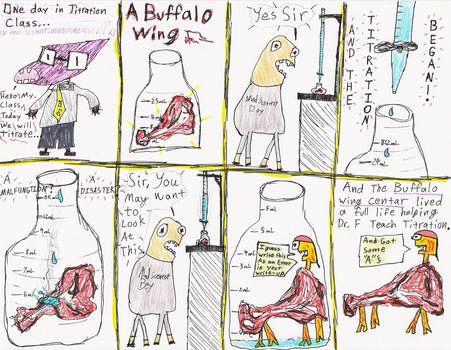 pH, Wings, Buffalo, Titration