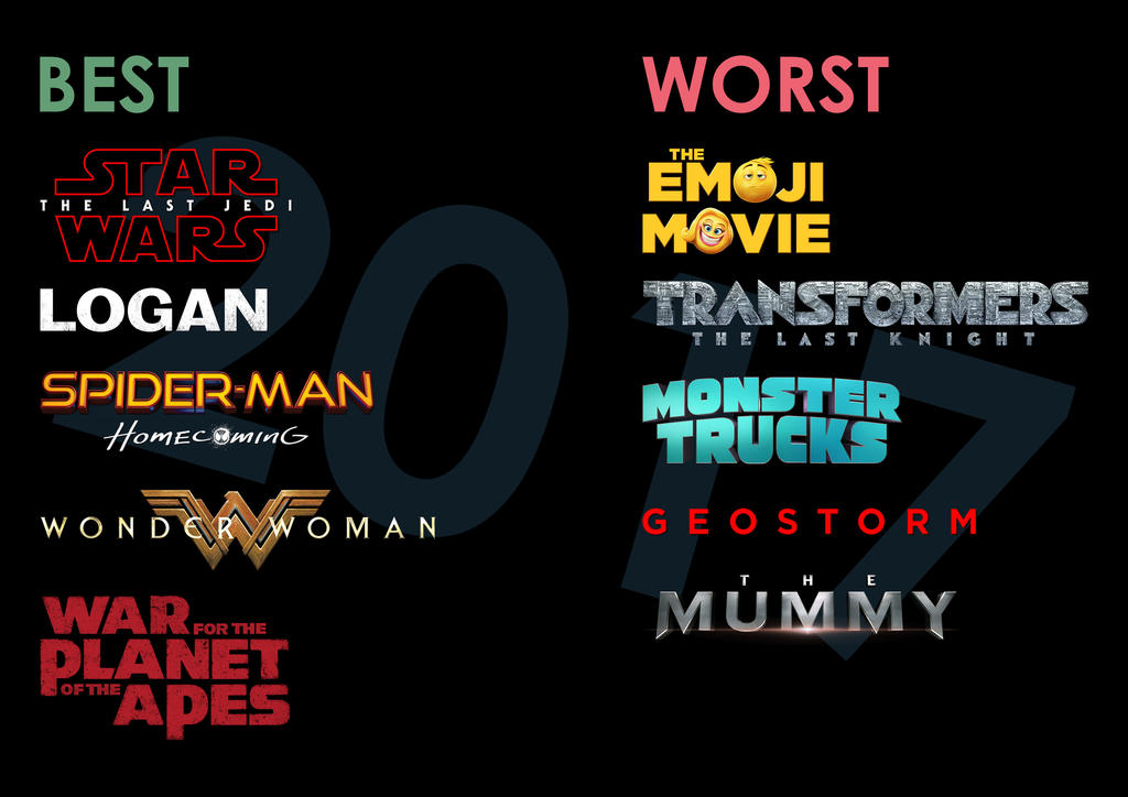 My Best and Worst movies of 2017 by JMK-Prime