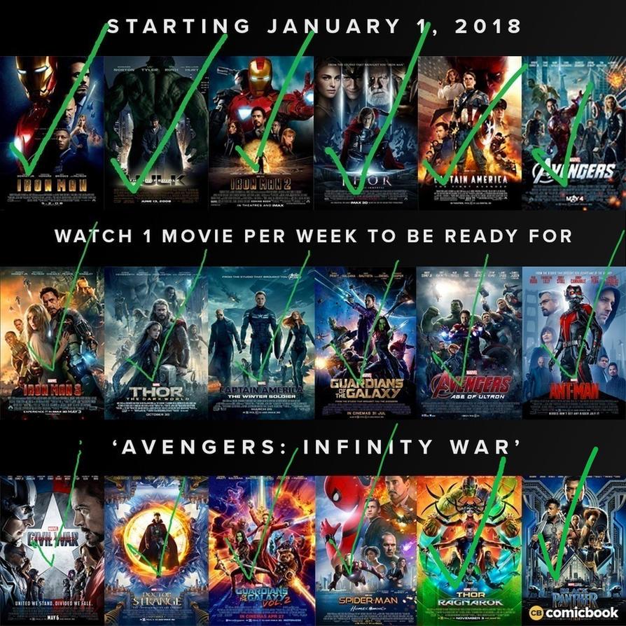 Infinity War - Check List by JMK-Prime