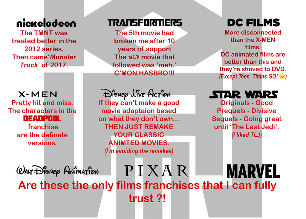 My opinion on the current movie franchises by JMK-Prime