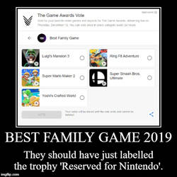 Nintendo Awards 2019