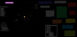 Hemerus (HD 45184) system info