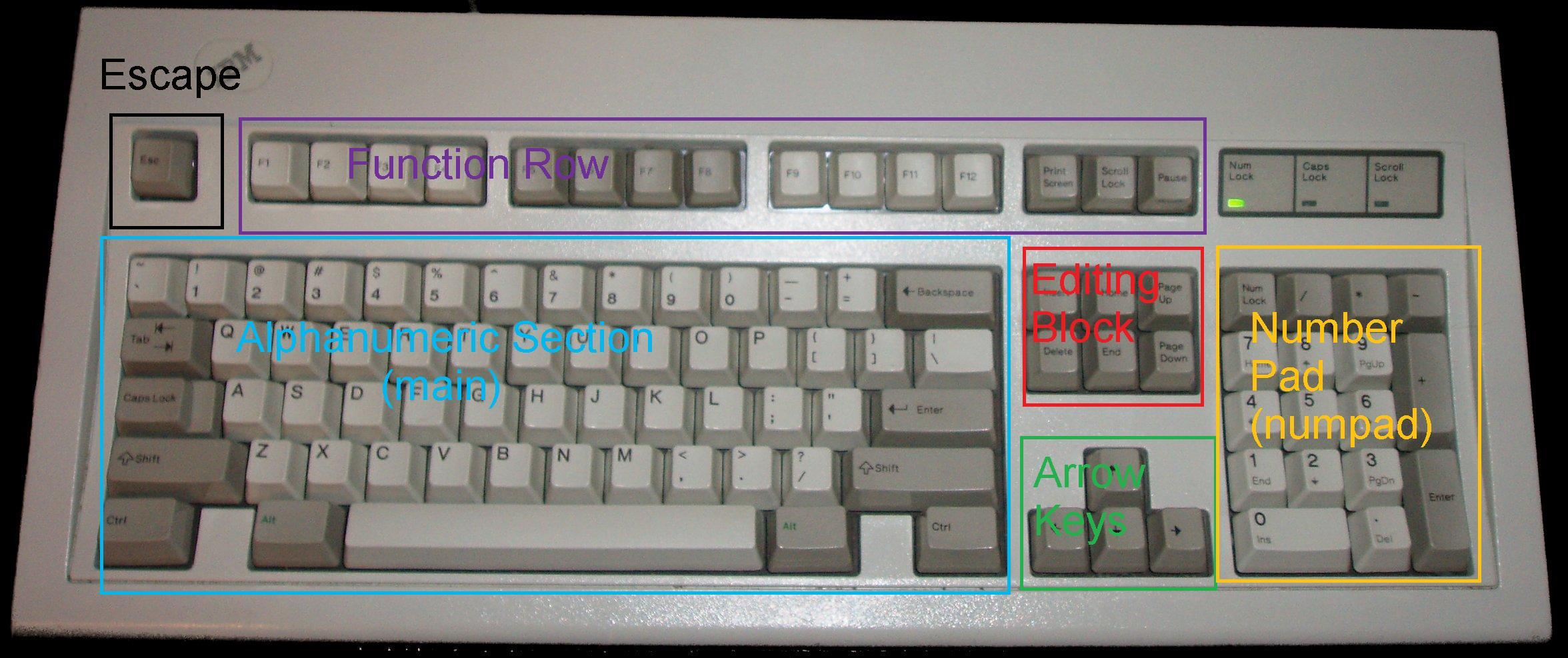 keyboard_labeled_by_phaedrus2401-d2yv8b7.jpg