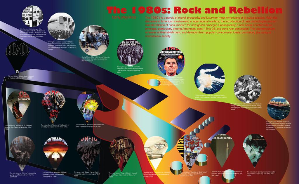 the history of punk rock essay
