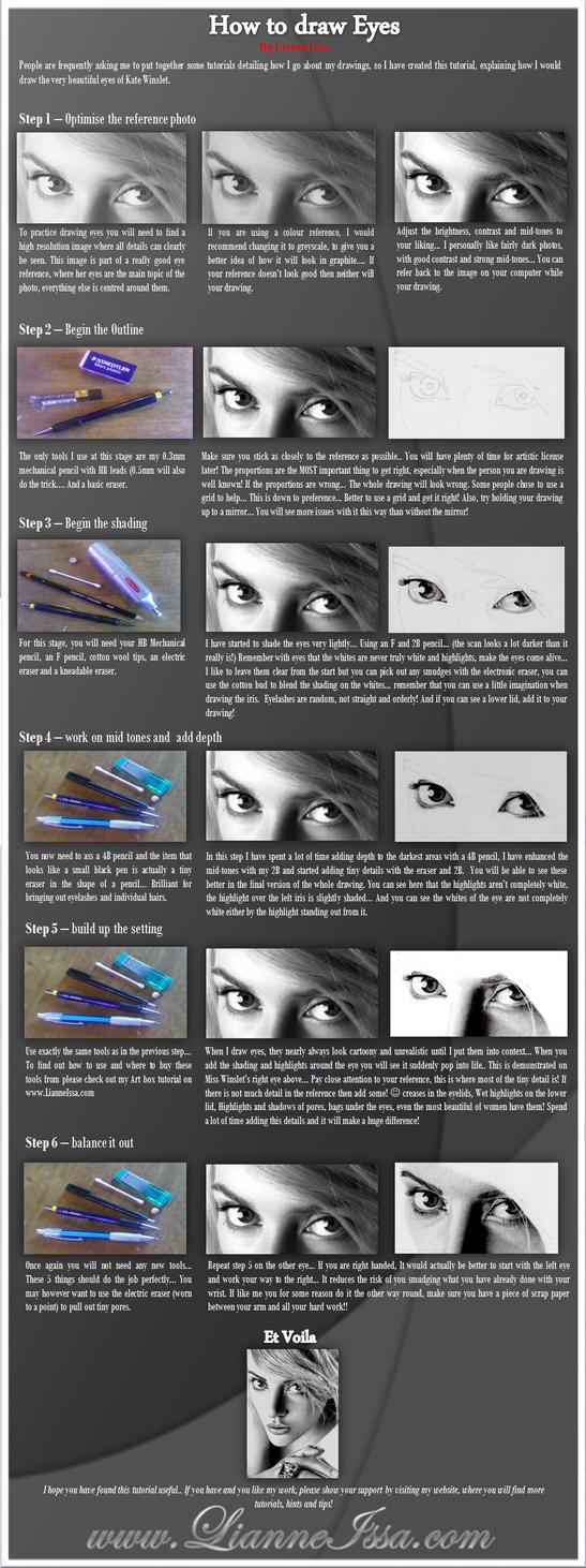 Eye Drawing tutorial by Lianne-Issa