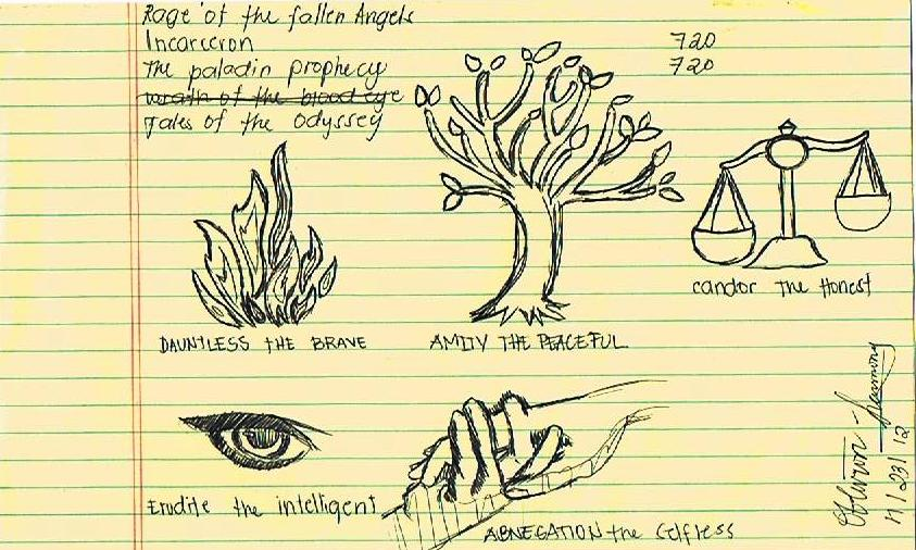 Divergent: 5 factions by oblivion-harmony on DeviantArt