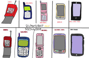Evolution of phones Remake April 2017 - July 2019
