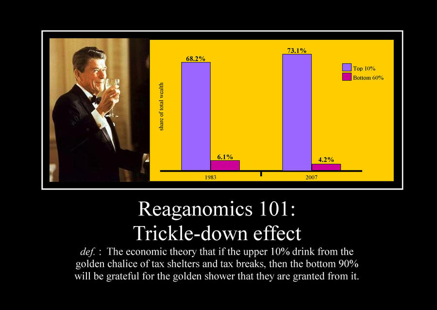 reagan economics How can the answer be improved.