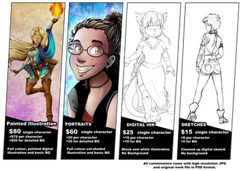 Commission Pricing List