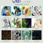 Summarizing year 2012 by WolfsNeverDie