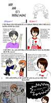 .: GHS - Double Meme - Kim and Shiyun :. by OhAnika