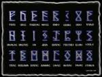 The Futhark Runes