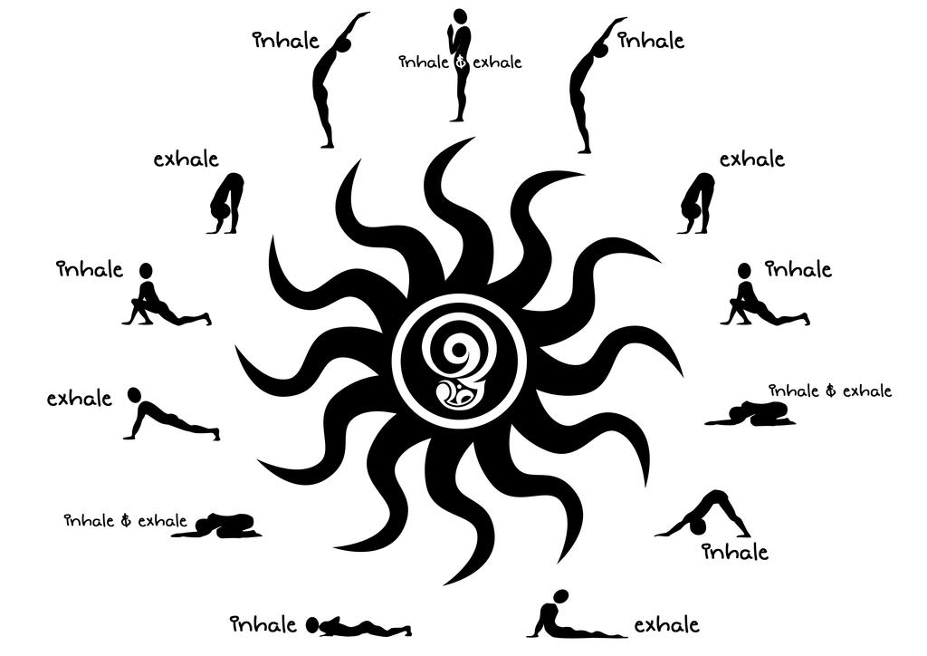 Surya Namaskar by smaxi4lotus on DeviantArt