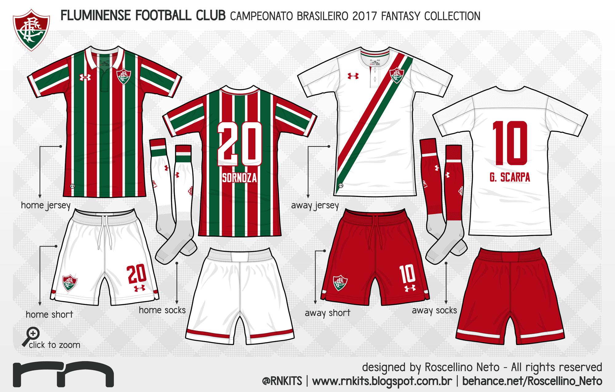 ... o primeiro deles é o Fluminense. Optei por fazer o kit home mais  tradicional 0f0b46c248667