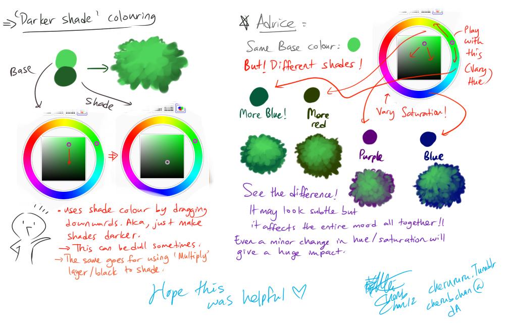 Shading Colour choice Tutorial by cherubchan