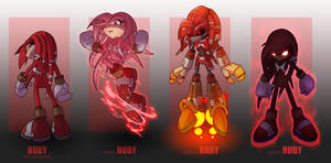 The Many Forms of Ruby the Echidna