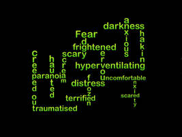 Typography of fear