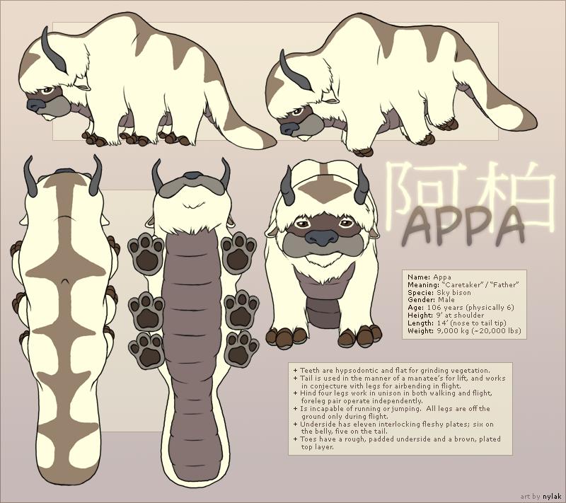 Avatar : Appa Reference Sheet by Nylak