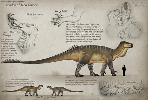 cryptozoology research New Guinea Iguanodon