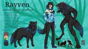 OC: Rayven - Omega of The Hellsing Pack