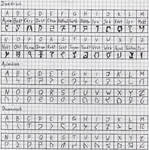 Fonts of The Elder Scrolls