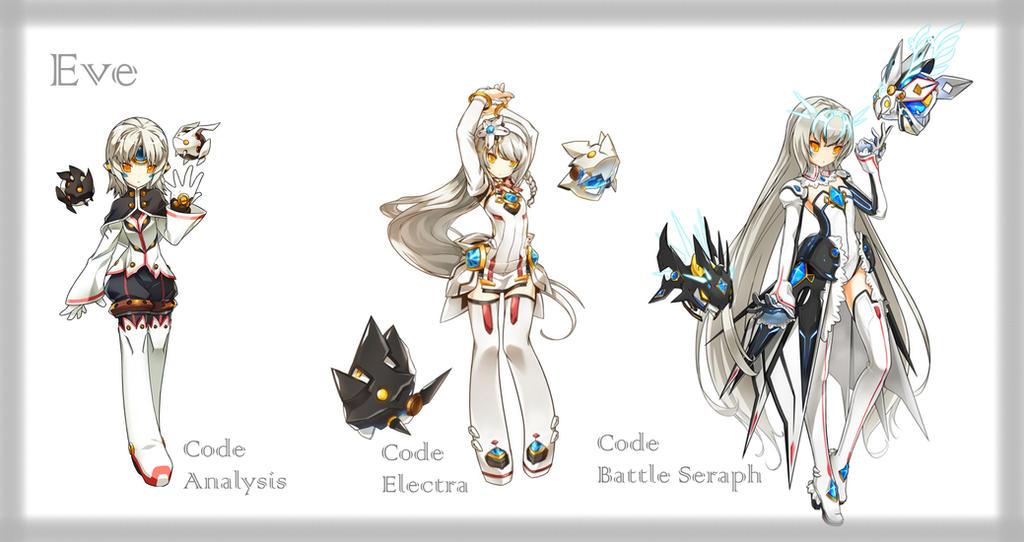 More Character Creation Slots