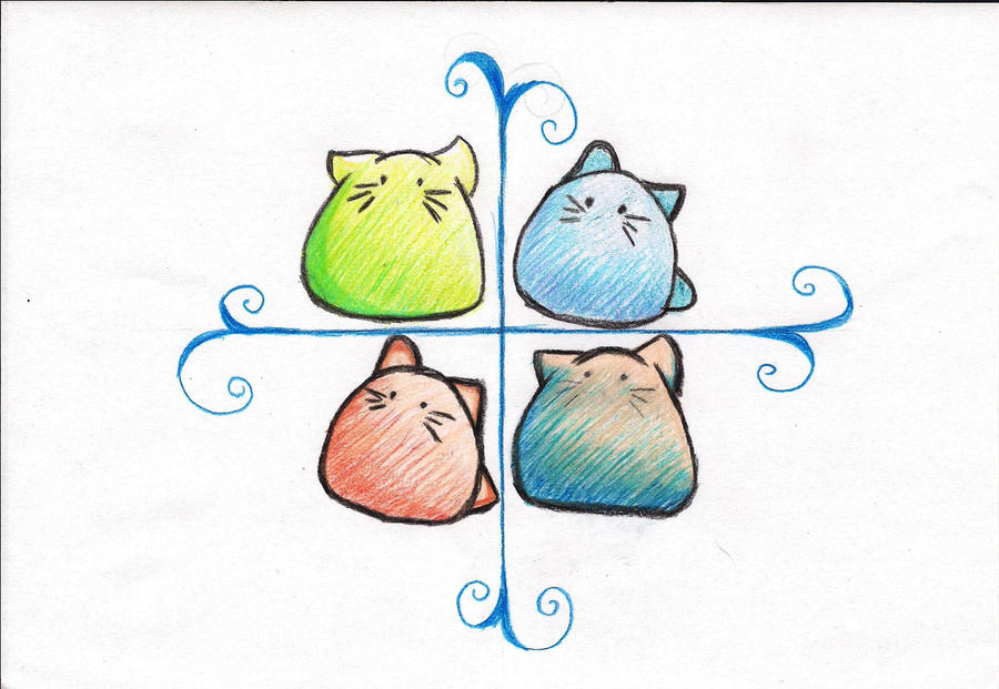 Drawings Of Cute Things Cute things by soniaallaham