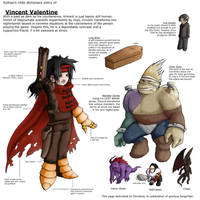 Chibi Dictionary - Vincent by soltian