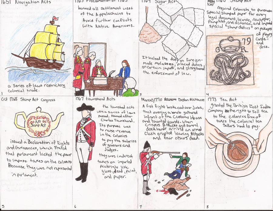 US History Project 1 by Vee-Vii on DeviantArt