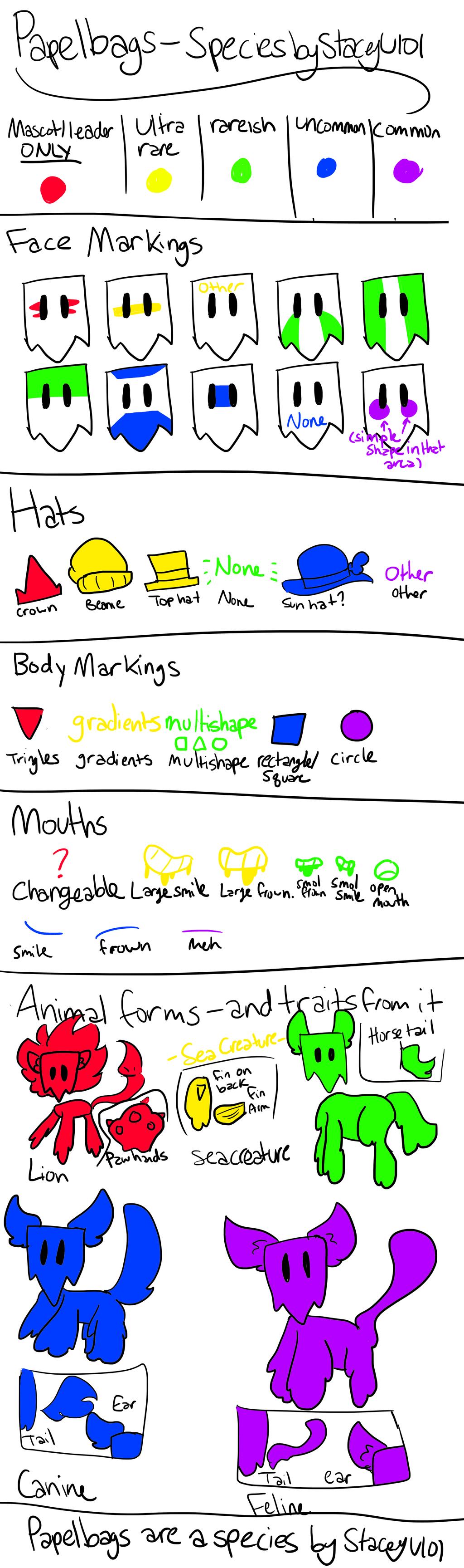 .:Papelbags Species - traits:. by SleepyStaceyArt