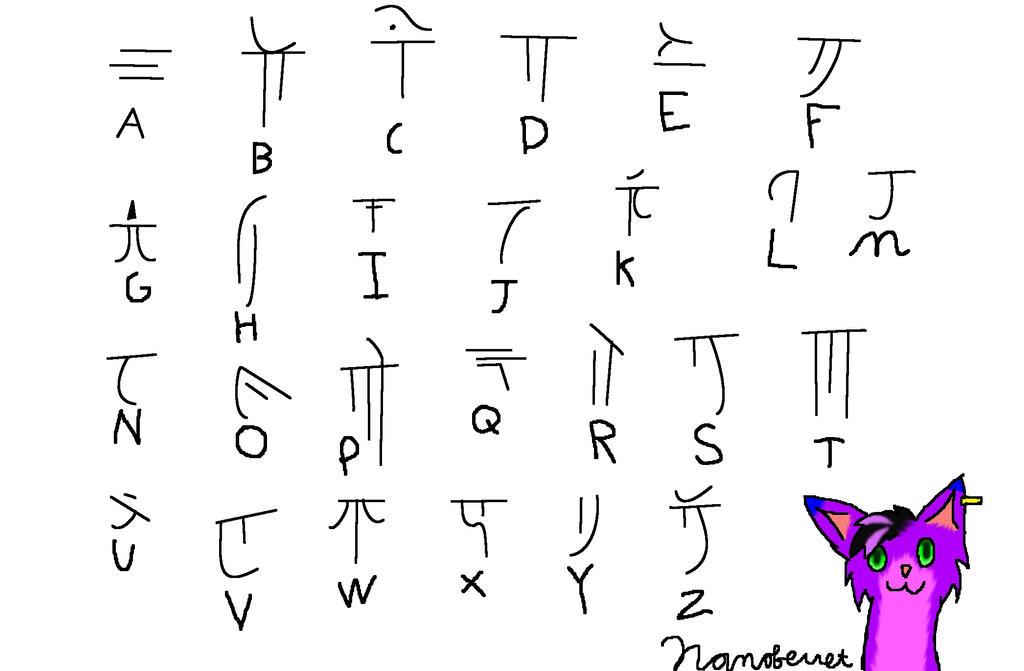 Dragon alphabet by Nanoferret on DeviantArt