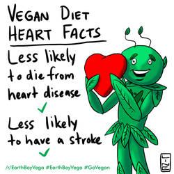 Vegan Diet Heart Facts