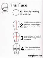 Manga Face Tuturial by MangaTips-Com