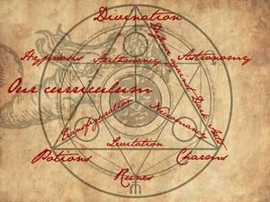 Loewenstejn - Academia Artium Magicae - Page 9