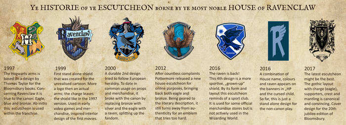 Potterhead: The Evolution of the Rave