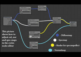 Cycles Node Texturing Tutorial Blender 2.61 by DennisH2010