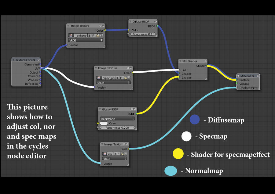 Cycles Node Texturing Tutorial Blender 261 by DennisH2010