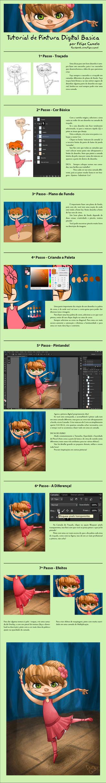 Tutorial de Pintura Digital Basica by LipeCamel