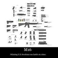 M16 Motivational Poster by adalwulfhelfgott
